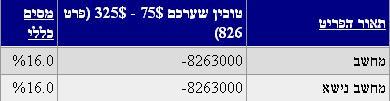 Мехес Израиля - Налоги на импорт компьютера и ноутбука