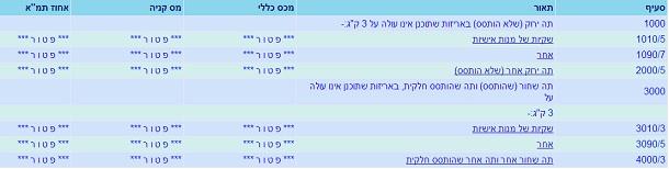 Чай в Израиле - мехес